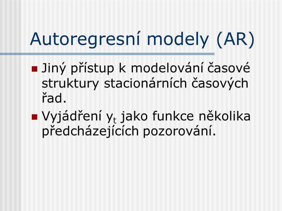 Autoregresní modely (AR)