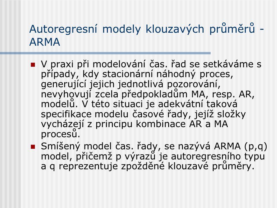 Autoregresní modely klouzavých průměrů - ARMA