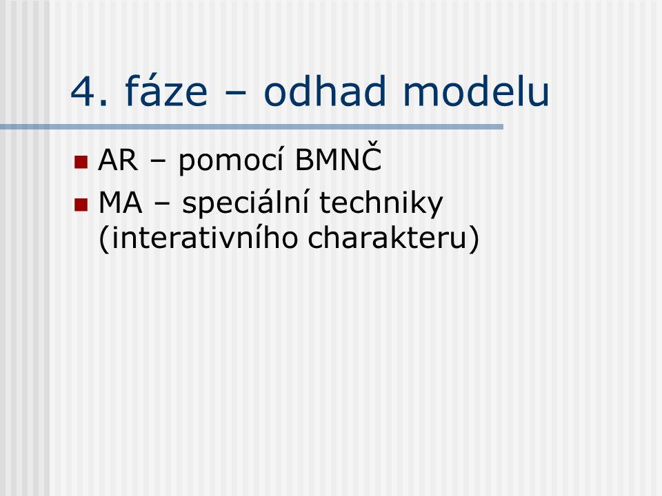 4. fáze – odhad modelu AR – pomocí BMNČ