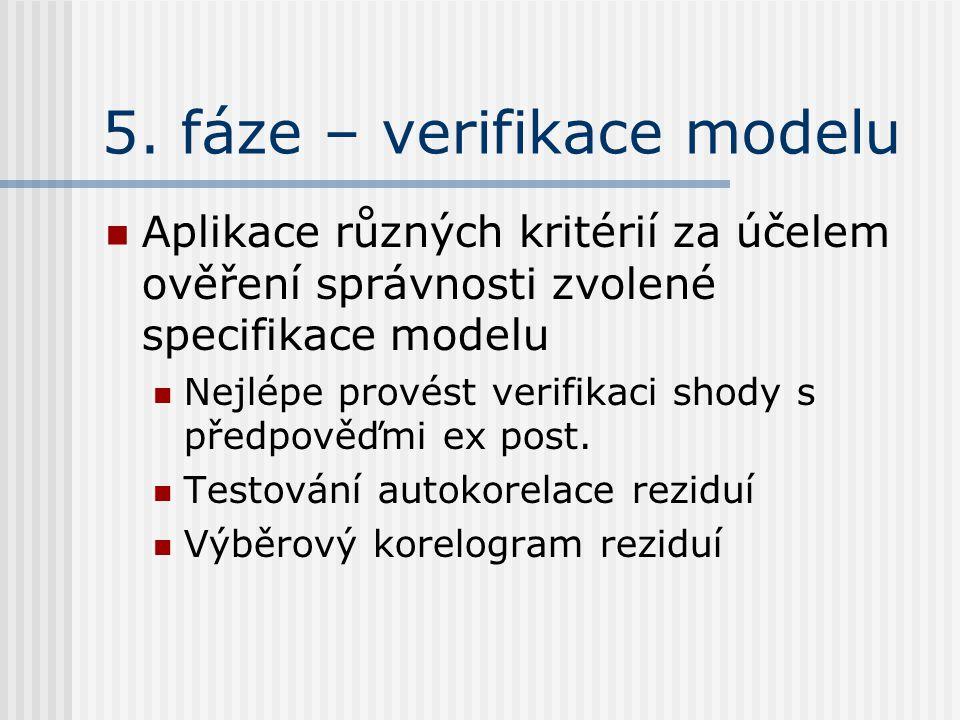 5. fáze – verifikace modelu