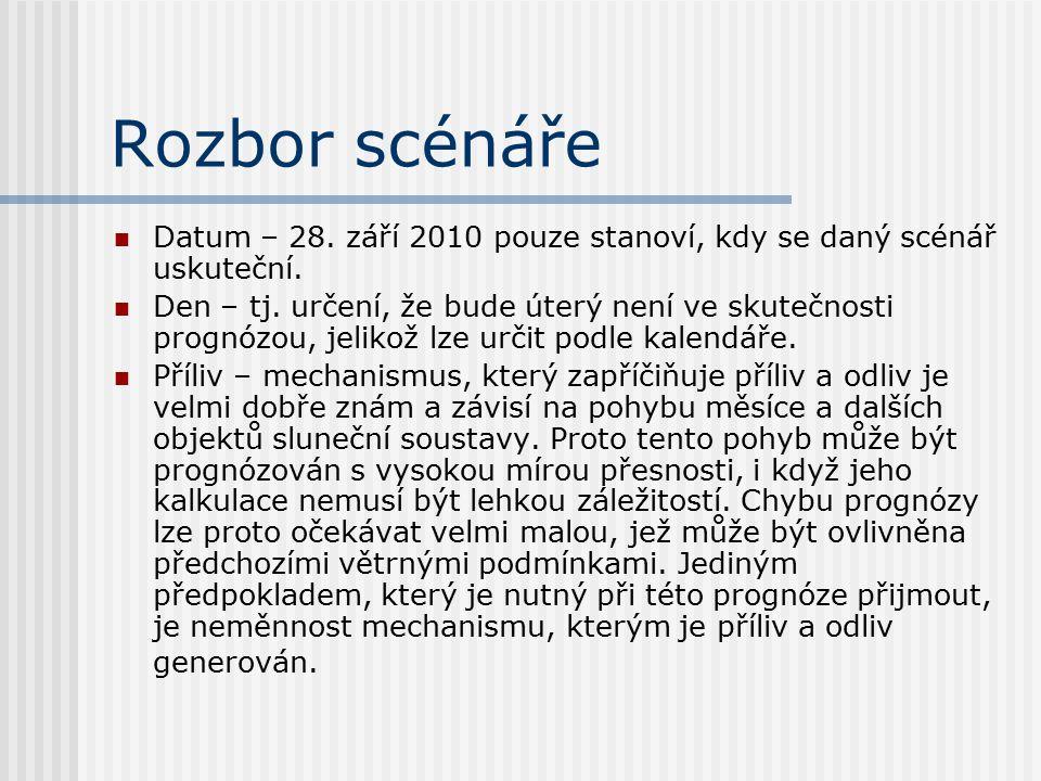 Rozbor scénáře Datum – 28. září 2010 pouze stanoví, kdy se daný scénář uskuteční.