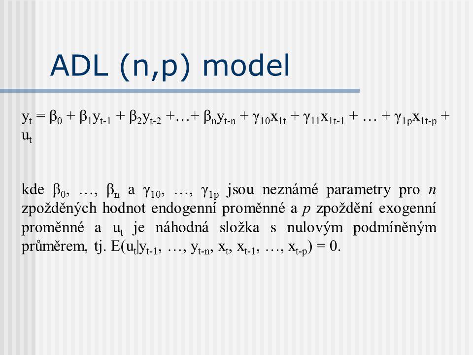 ADL (n,p) model yt = β0 + β1yt-1 + β2yt-2 +…+ βnyt-n + γ10x1t + γ11x1t-1 + … + γ1px1t-p + ut.