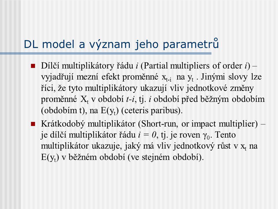 DL model a význam jeho parametrů