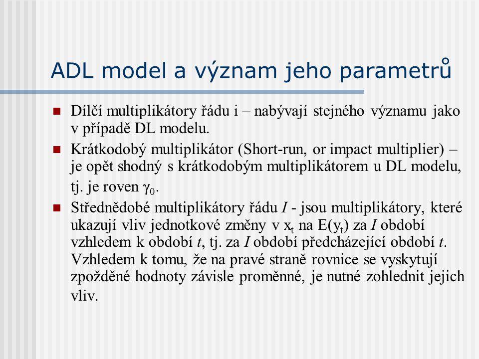 ADL model a význam jeho parametrů