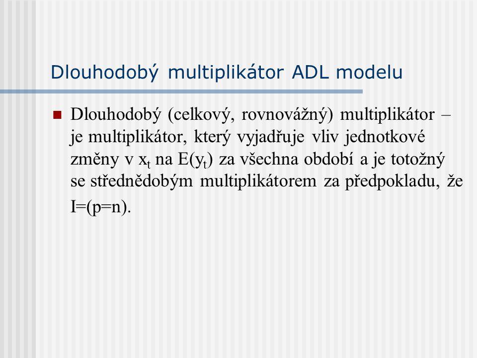 Dlouhodobý multiplikátor ADL modelu
