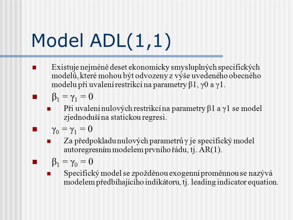Model ADL(1,1) β1 = γ1 = 0 γ0 = γ1 = 0 β1 = γ0 = 0