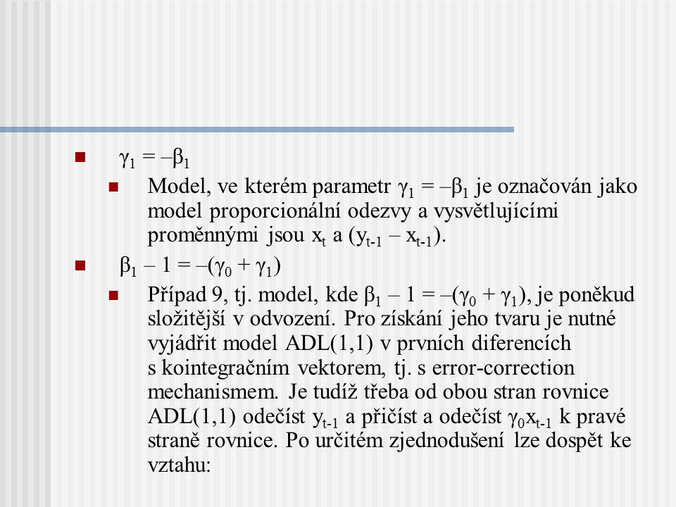 γ1 = –β1 Model, ve kterém parametr γ1 = –β1 je označován jako model proporcionální odezvy a vysvětlujícími proměnnými jsou xt a (yt-1 – xt-1).