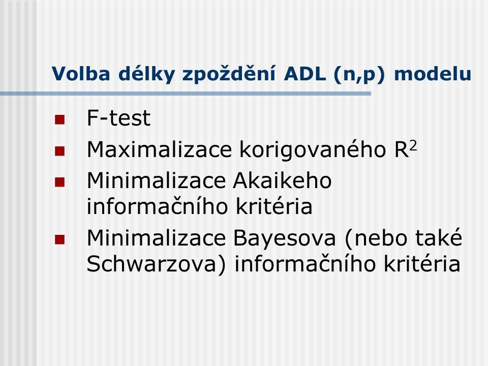 Volba délky zpoždění ADL (n,p) modelu