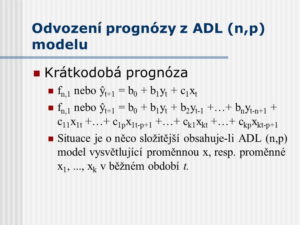 Odvození prognózy z ADL (n,p) modelu