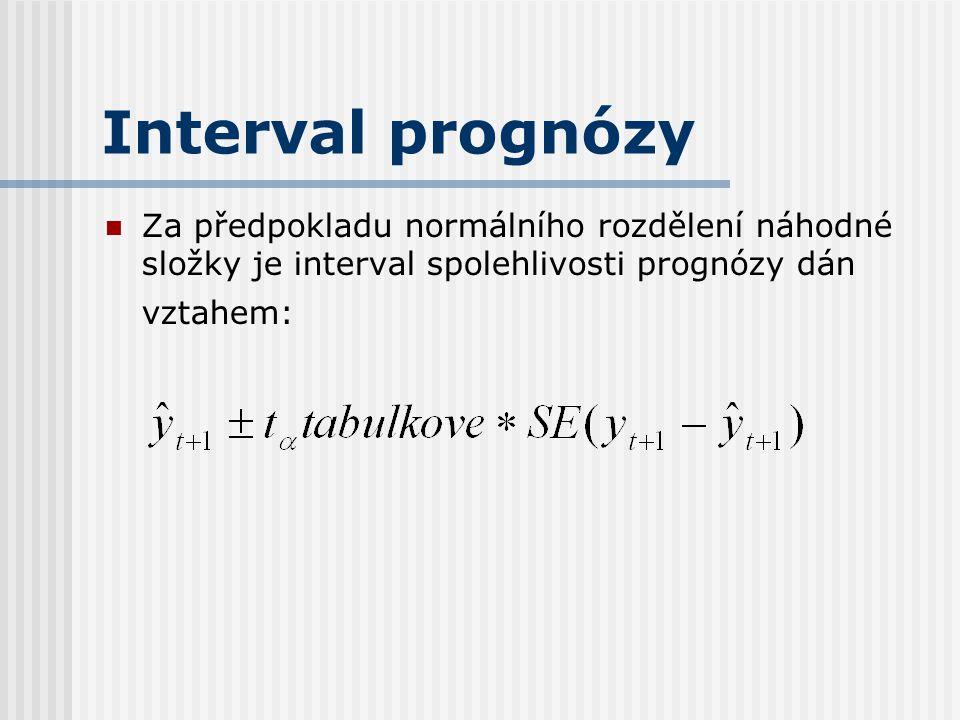 Interval prognózy Za předpokladu normálního rozdělení náhodné složky je interval spolehlivosti prognózy dán vztahem: