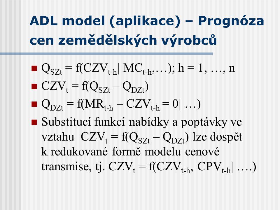 ADL model (aplikace) – Prognóza cen zemědělských výrobců