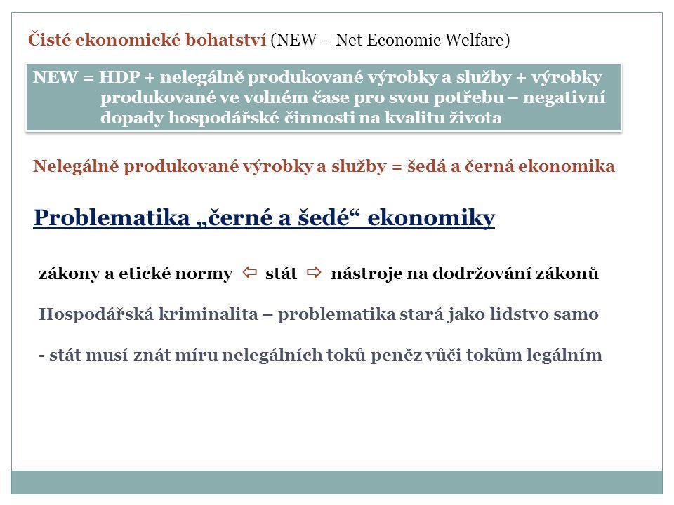 "Problematika ""černé a šedé ekonomiky"