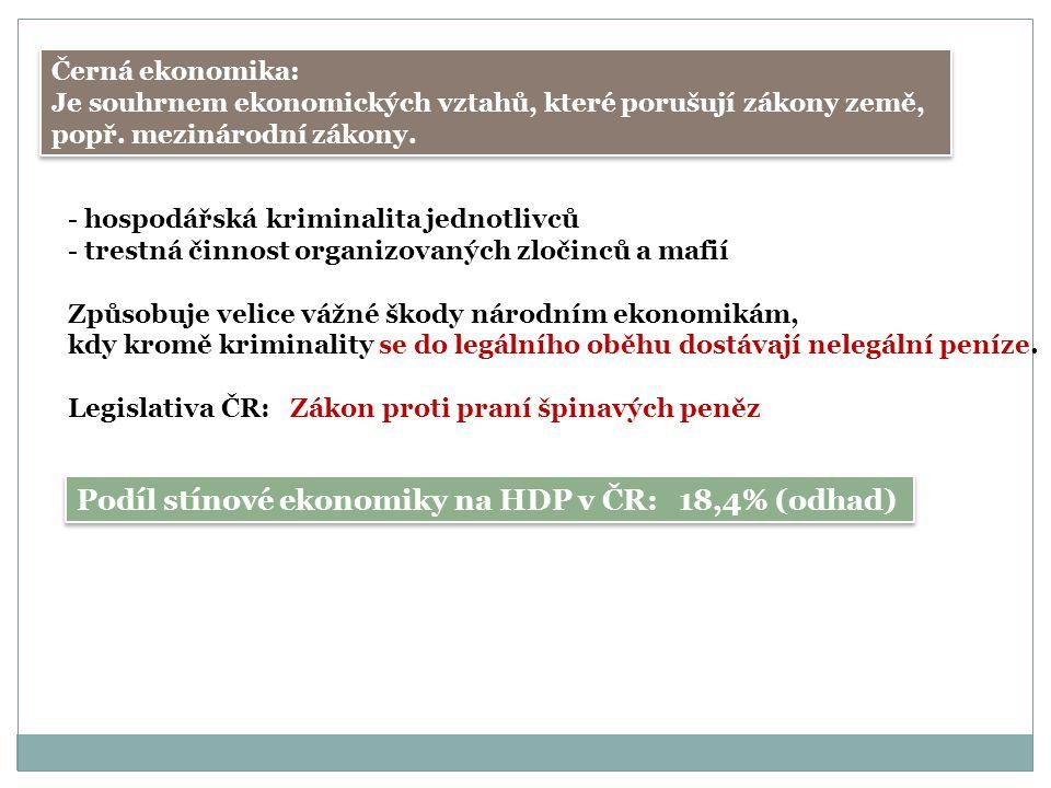 Podíl stínové ekonomiky na HDP v ČR: 18,4% (odhad)