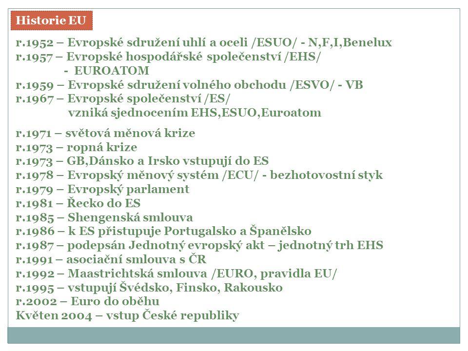 Historie EU r.1952 – Evropské sdružení uhlí a oceli /ESUO/ - N,F,I,Benelux. r.1957 – Evropské hospodářské společenství /EHS/