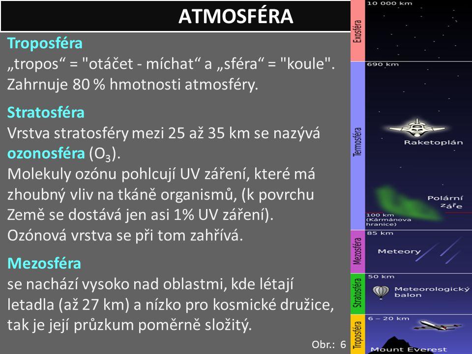 """ATMOSFÉRA Troposféra """"tropos = otáčet - míchat a """"sféra = koule . Zahrnuje 80 % hmotnosti atmosféry."""