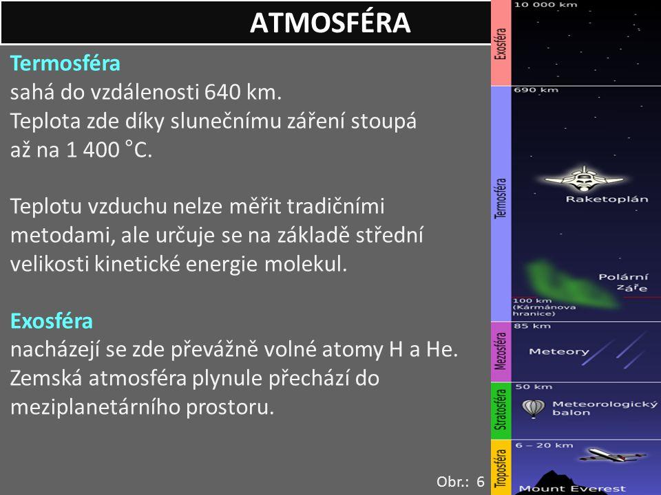 ATMOSFÉRA Termosféra. sahá do vzdálenosti 640 km. Teplota zde díky slunečnímu záření stoupá až na 1 400 °C.