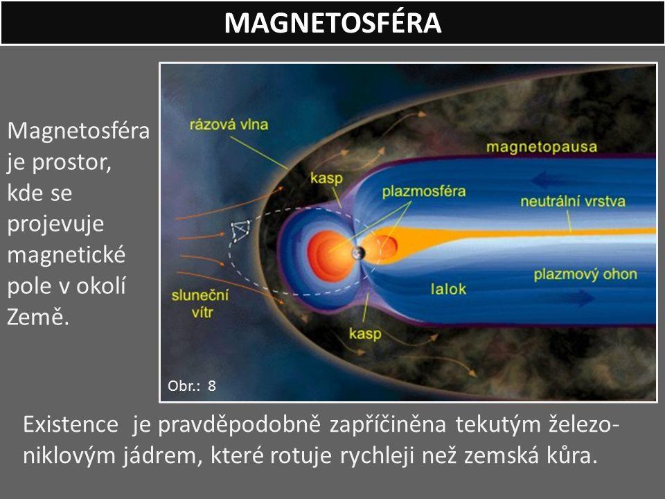 MAGNETOSFÉRA Magnetosféra je prostor, kde se projevuje magnetické pole v okolí Země. Obr.: 8.