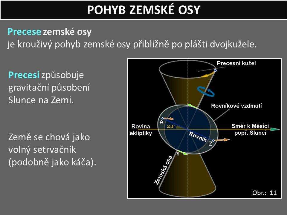 POHYB ZEMSKÉ OSY Precese zemské osy je krouživý pohyb zemské osy přibližně po plášti dvojkužele.