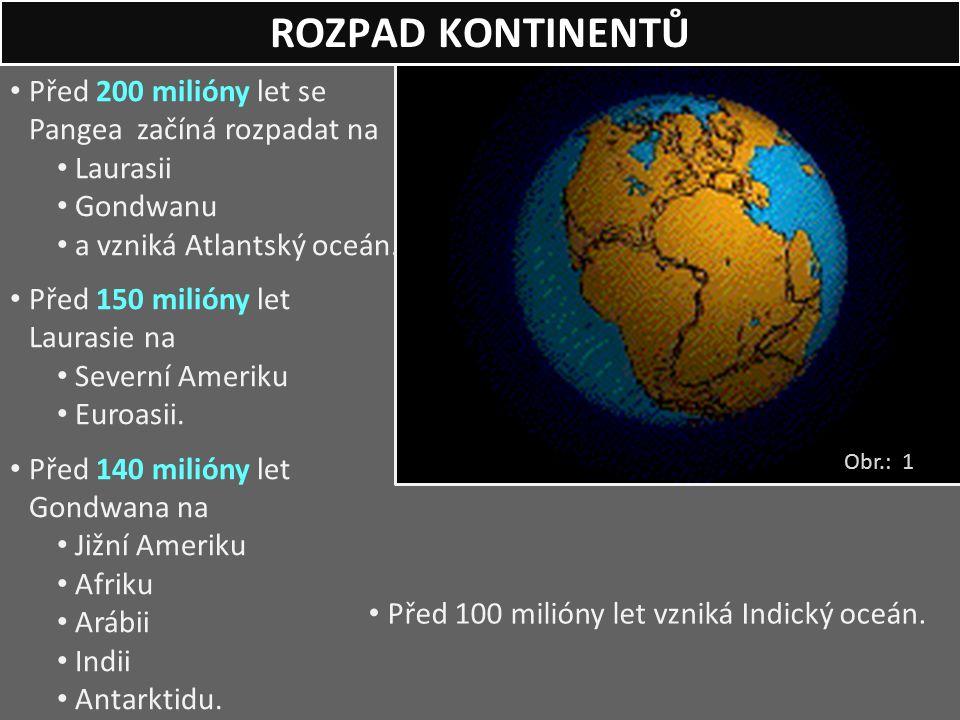ROZPAD KONTINENTŮ Před 200 milióny let se Pangea začíná rozpadat na