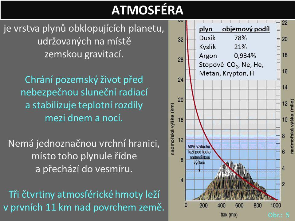 ATMOSFÉRA je vrstva plynů obklopujících planetu, udržovaných na místě zemskou gravitací.