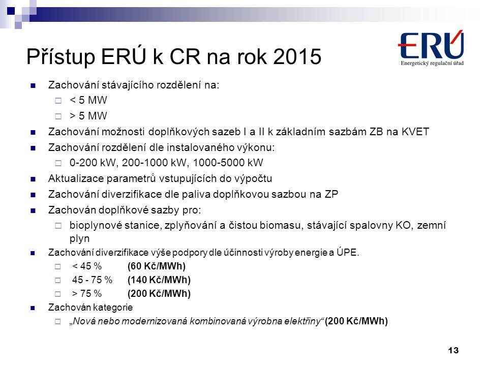 Přístup ERÚ k CR na rok 2015 Zachování stávajícího rozdělení na: