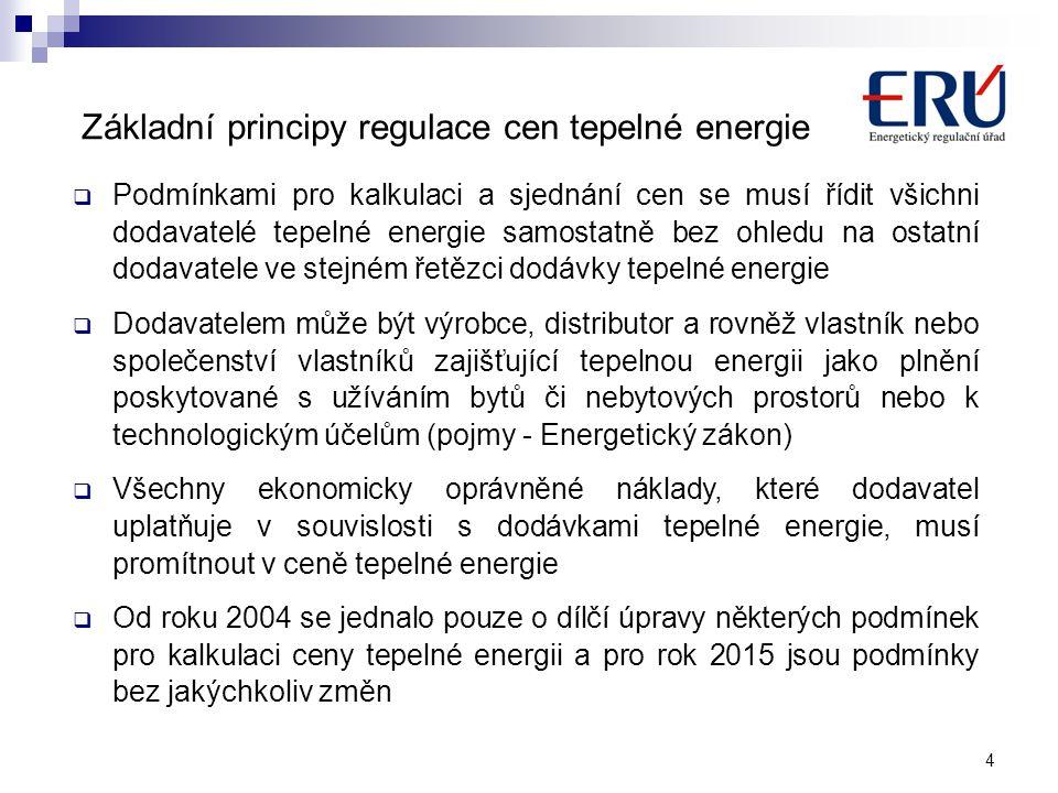 Základní principy regulace cen tepelné energie
