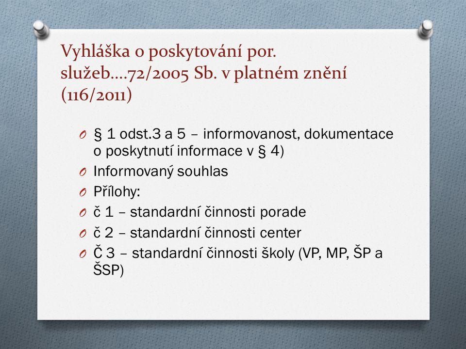 Vyhláška o poskytování por. služeb…. 72/2005 Sb
