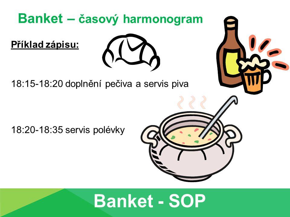 Banket - SOP Banket – časový harmonogram Příklad zápisu: