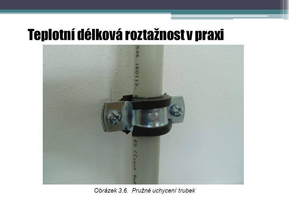 Obrázek 3.6. Pružné uchycení trubek