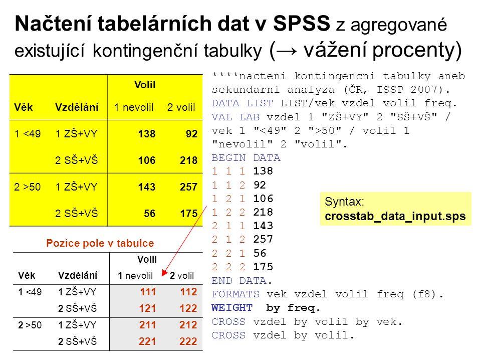 Načtení tabelárních dat v SPSS z agregované existující kontingenční tabulky (→ vážení procenty)