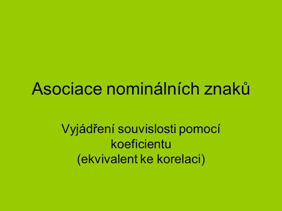 Asociace nominálních znaků