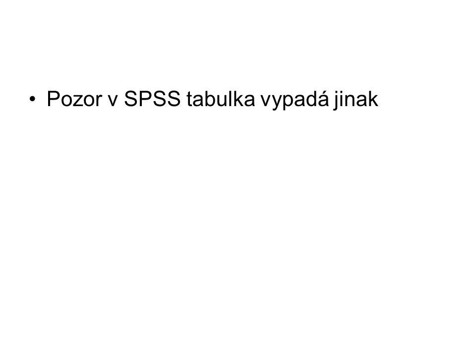 Pozor v SPSS tabulka vypadá jinak