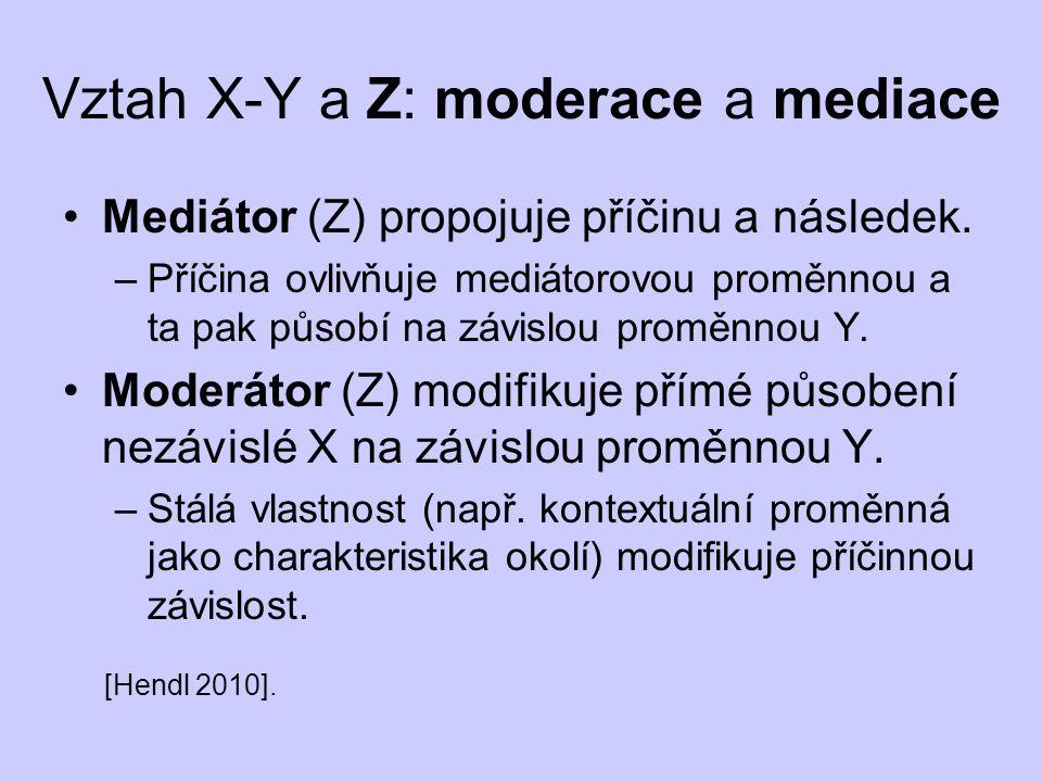 Vztah X-Y a Z: moderace a mediace