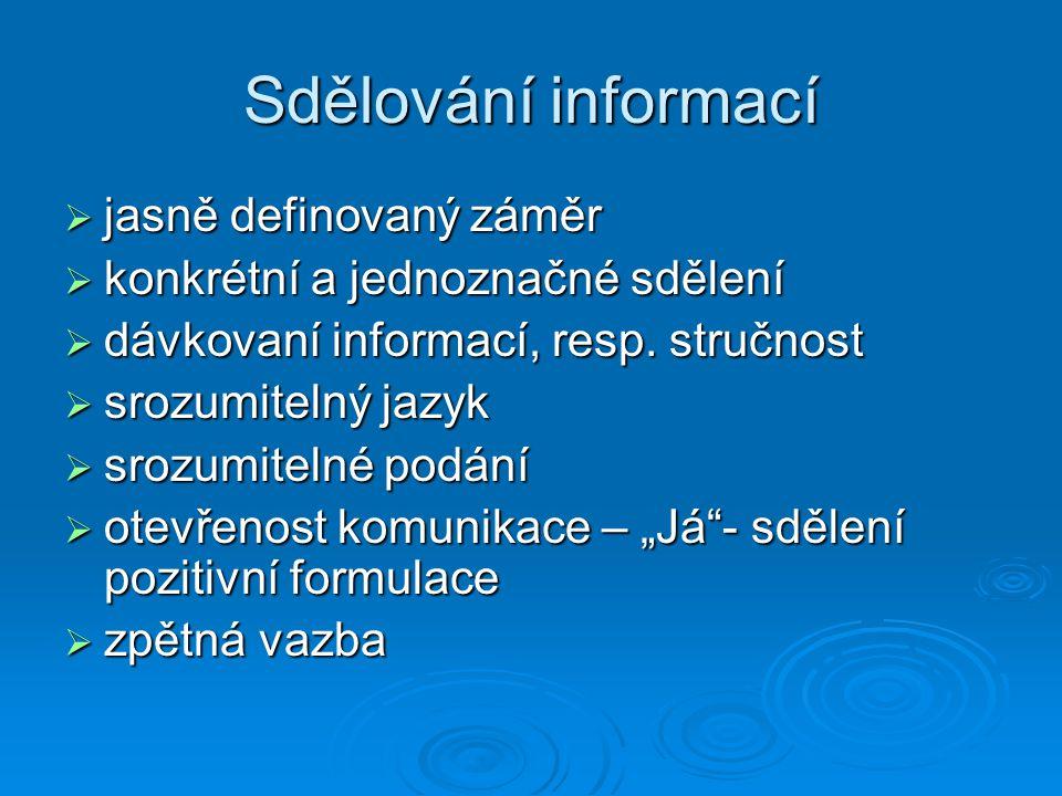 Sdělování informací jasně definovaný záměr