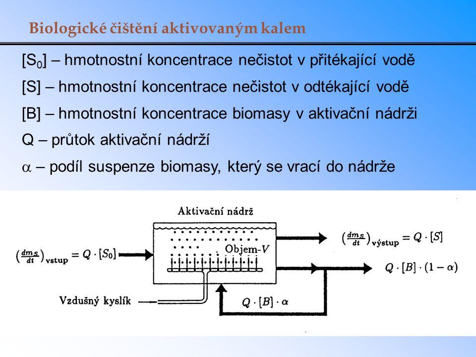 Biologické čištění aktivovaným kalem