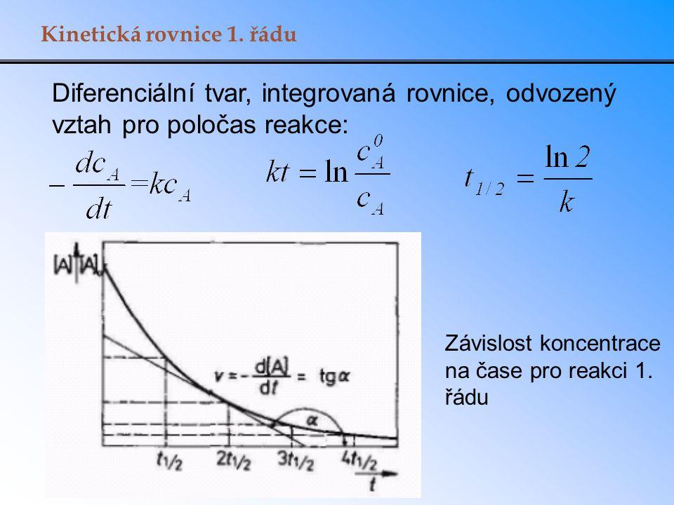 Kinetická rovnice 1. řádu