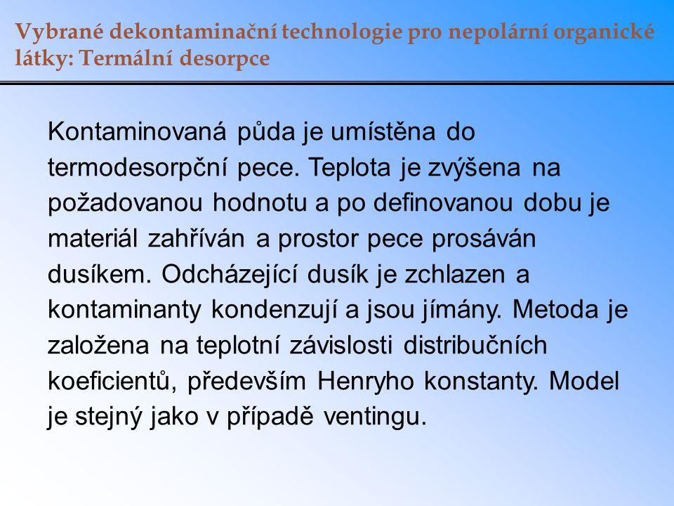 Vybrané dekontaminační technologie pro nepolární organické látky: Termální desorpce