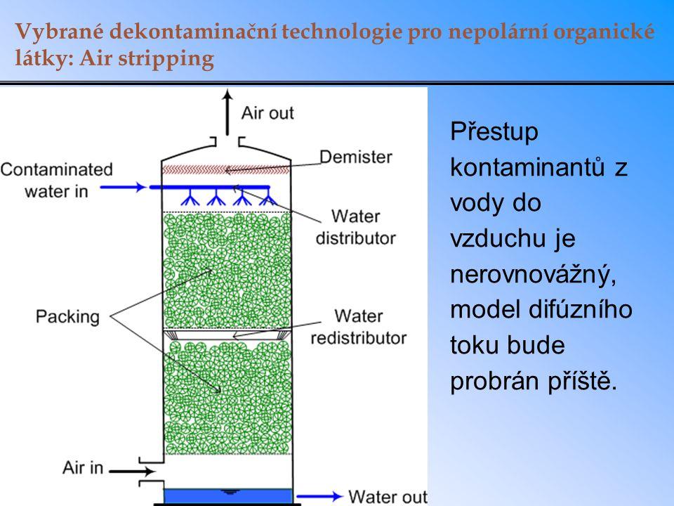 Vybrané dekontaminační technologie pro nepolární organické látky: Air stripping