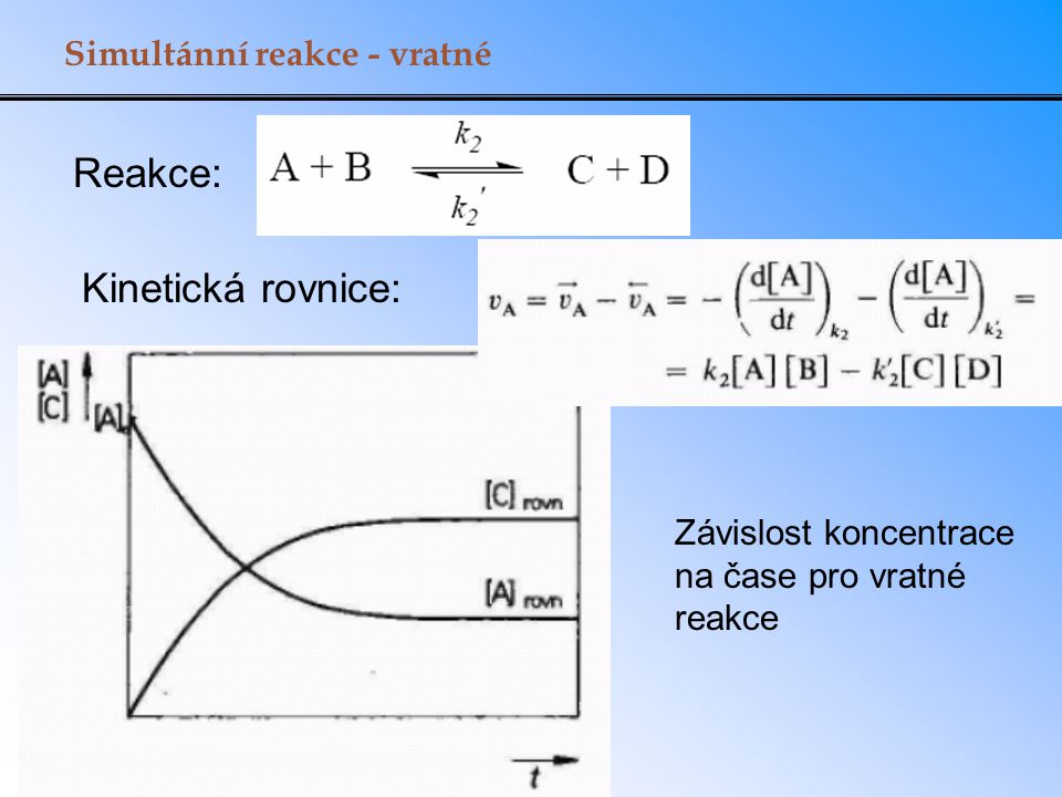 Reakce: Kinetická rovnice: Simultánní reakce - vratné