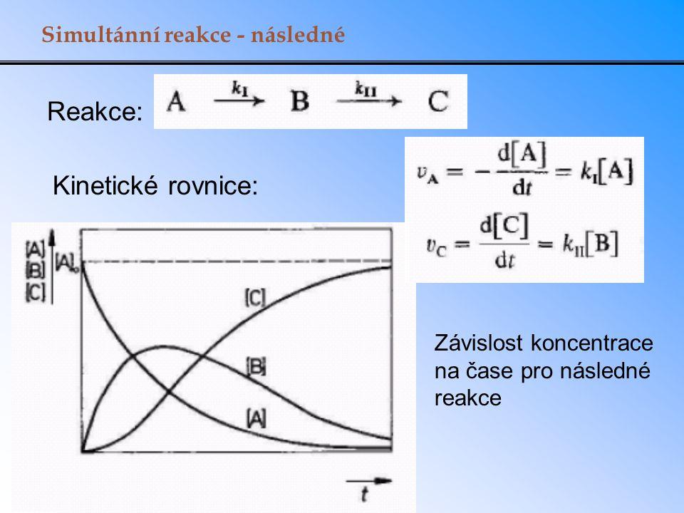 Reakce: Kinetické rovnice: Simultánní reakce - následné