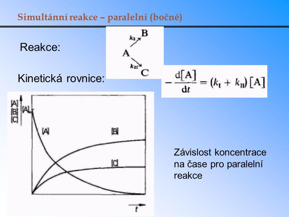 Reakce: Kinetická rovnice: Simultánní reakce – paralelní (bočné)