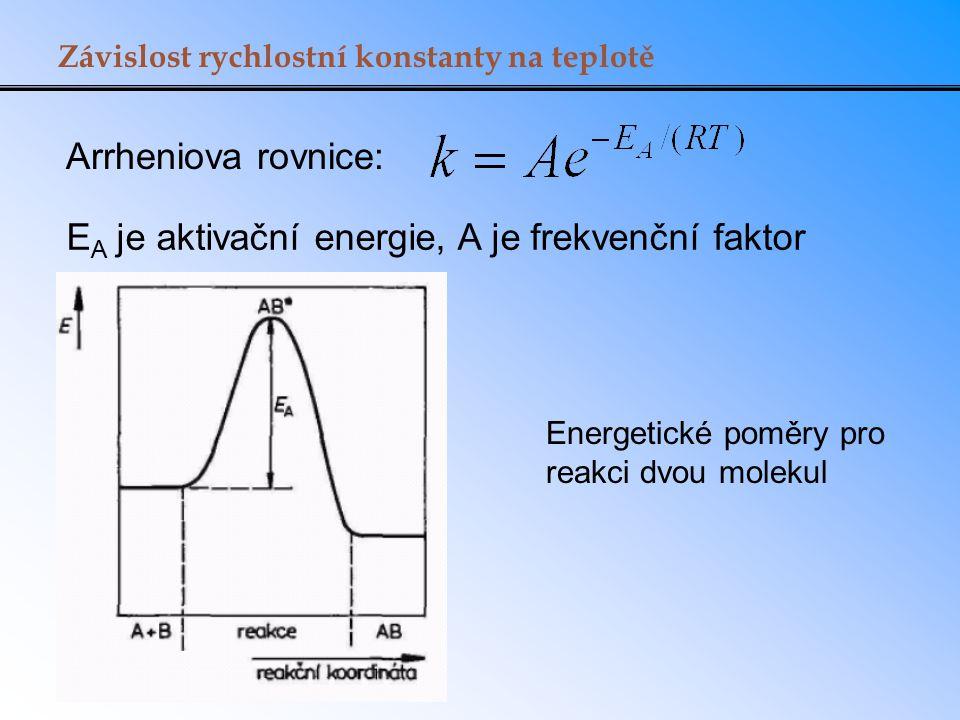 EA je aktivační energie, A je frekvenční faktor