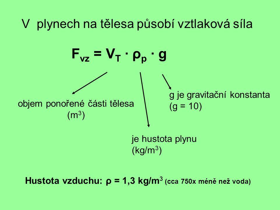 Hustota vzduchu: ρ = 1,3 kg/m3 (cca 750x méně než voda)