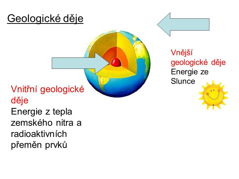Geologické děje Vnitřní geologické děje