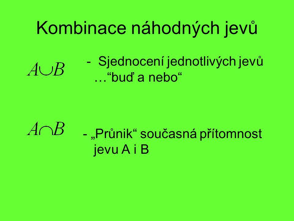 Kombinace náhodných jevů