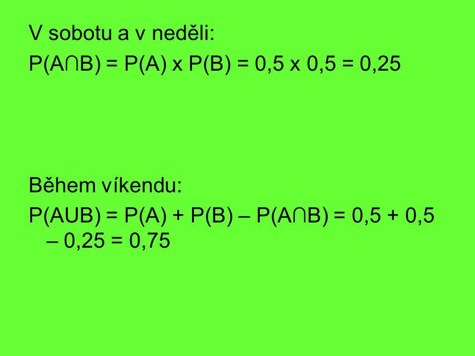V sobotu a v neděli: P(A∩B) = P(A) x P(B) = 0,5 x 0,5 = 0,25.