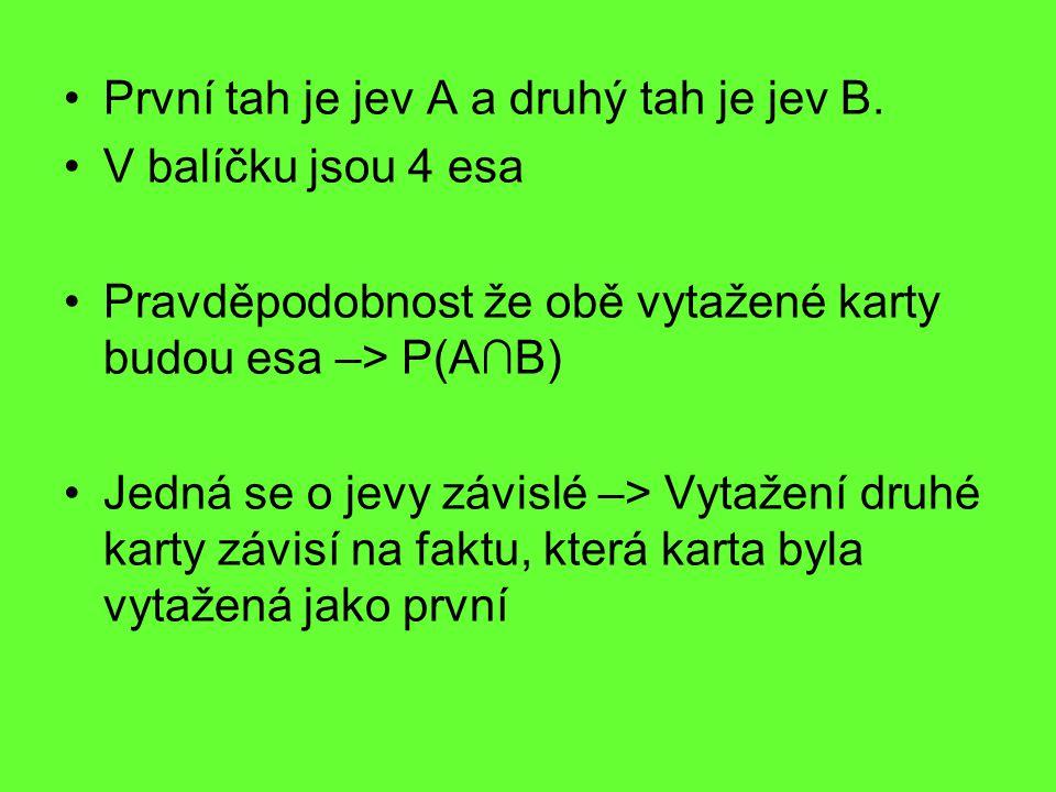 První tah je jev A a druhý tah je jev B.