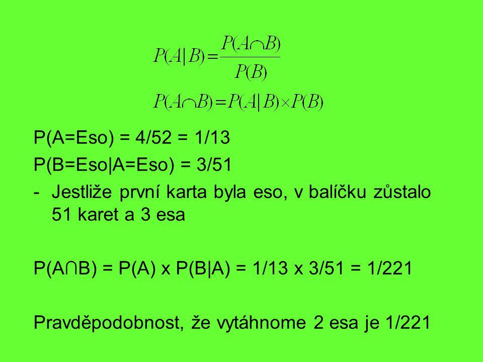 P(A=Eso) = 4/52 = 1/13 P(B=Eso|A=Eso) = 3/51. Jestliže první karta byla eso, v balíčku zůstalo 51 karet a 3 esa.