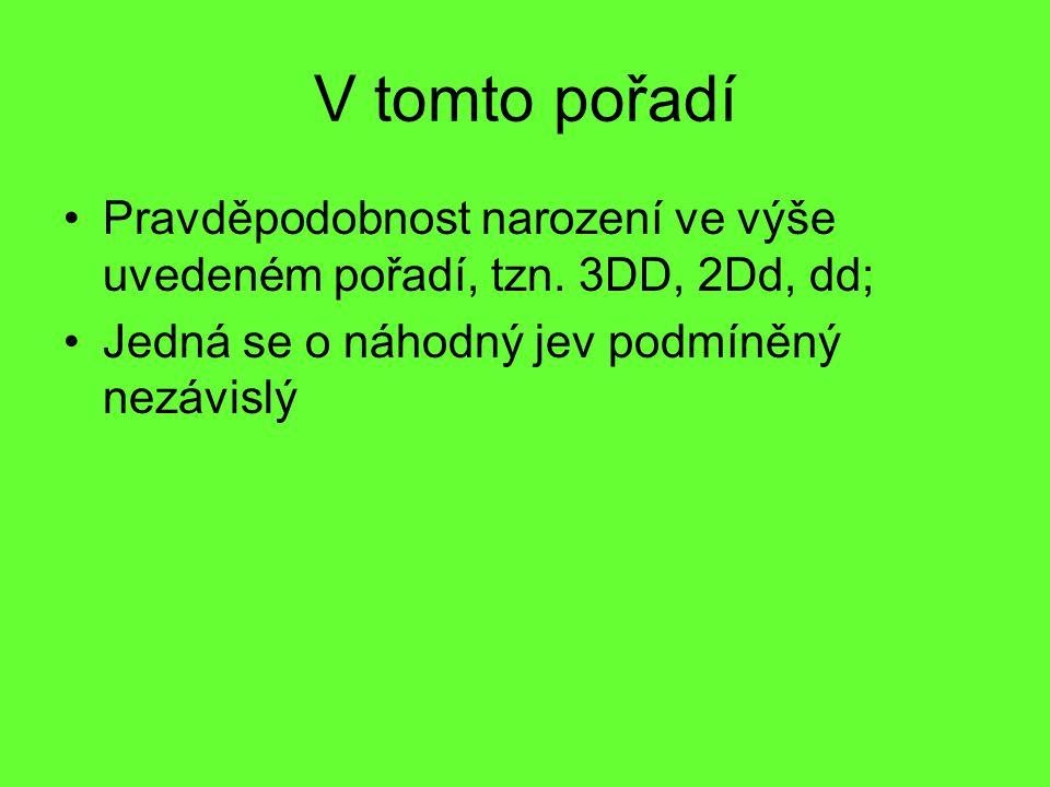 V tomto pořadí Pravděpodobnost narození ve výše uvedeném pořadí, tzn.
