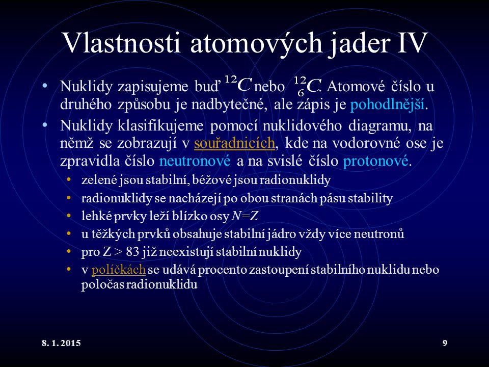 Vlastnosti atomových jader IV